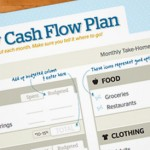 budgeting plan