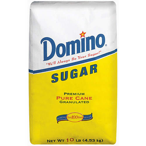 Latest Sugar & Commodities Articles
